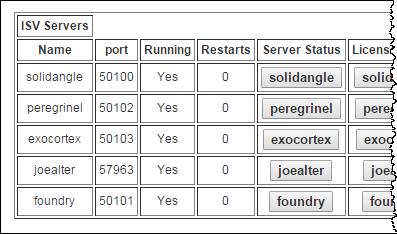 isv_servers