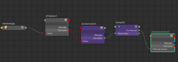 Arnold Support Corner | Tips, tricks, and troubleshooting help from